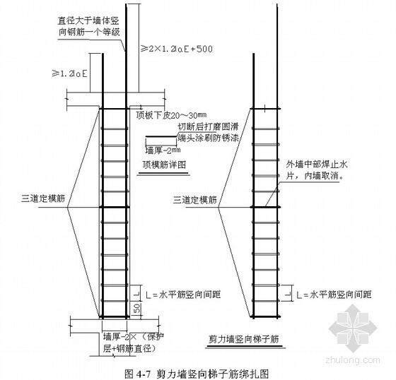 [新疆]住宅小区地下车库人防工程施工方案