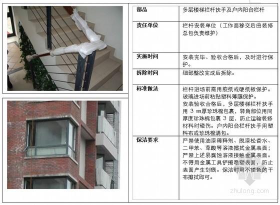 建筑工程项目精装修施工质量管理措施