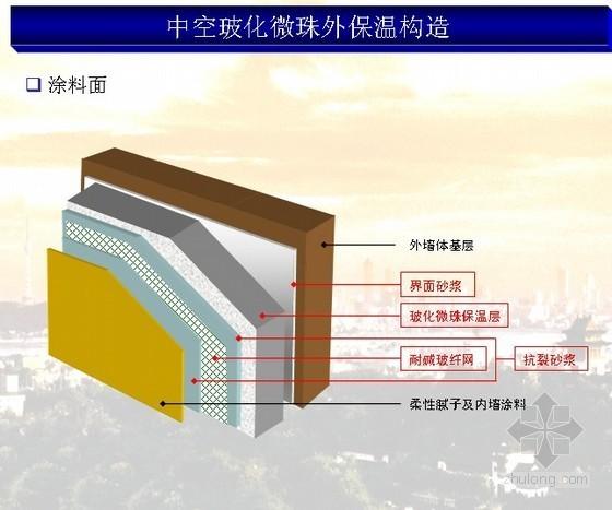无机玻化微珠外墙外保温技术交流