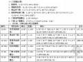 [江苏]装饰工程定额预算员编审培训资料(计算规则案例)