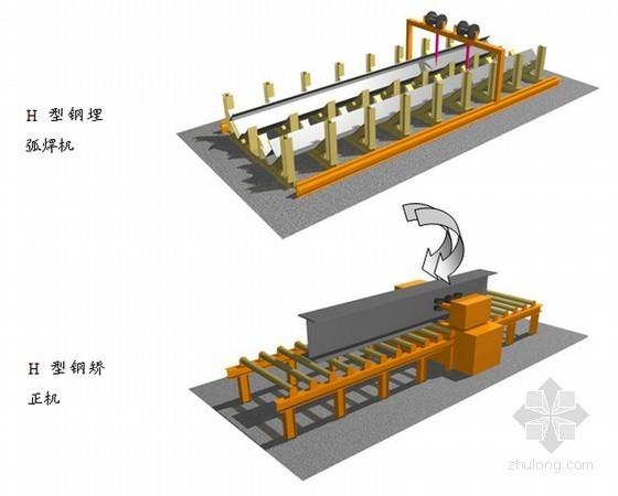 框架结构会展中心工程施工组织设计(370页 附图多)