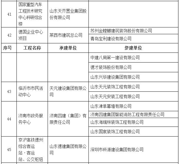 2016~2017年度第一批中国建设工程鲁班奖入选名单公示-建筑工程鲁班奖名单9.png