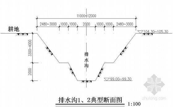 排水闸设计图纸(闸门设计图)