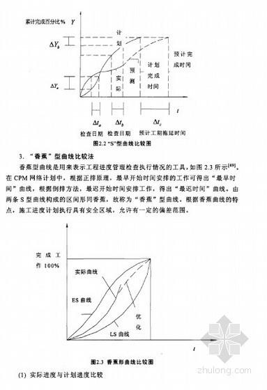 [硕士]气象条件对工程项目建设工期的影响分析与研究[2010]