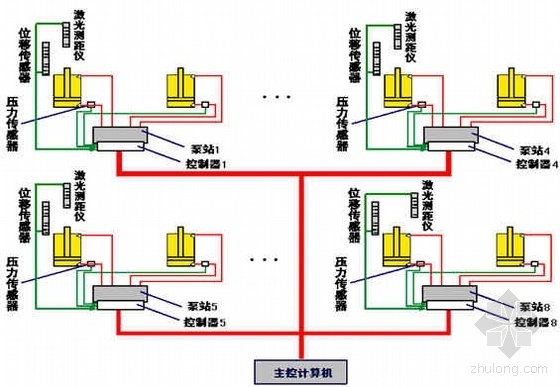 氨合成塔外壳吊装方案(汽车吊 液压提升)