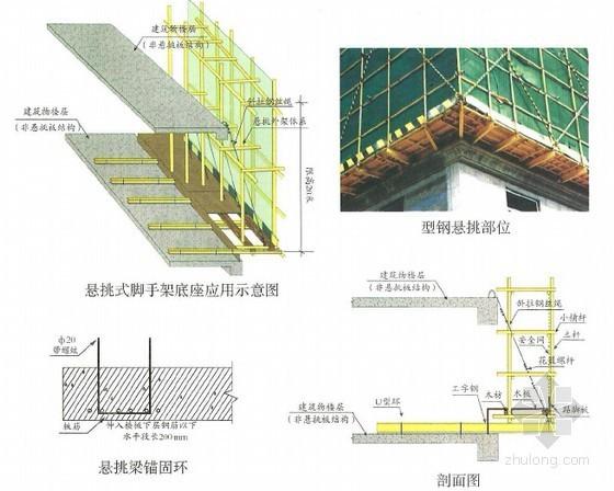 [辽宁]建设工程安全防护文明施工标准化图集(121  页 图文并茂)