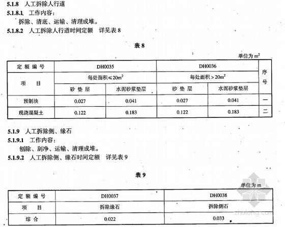 2008版市政维护养护工程劳动定额(78页)