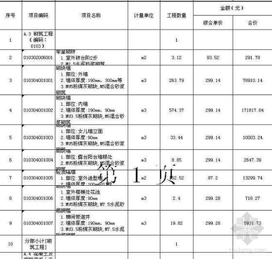 沈阳某项目土建分部分项工程量清单计价表(已中标)