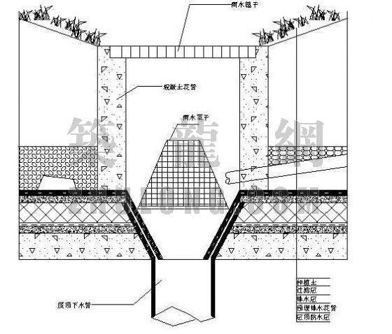 屋顶花园一系列种植结构详图
