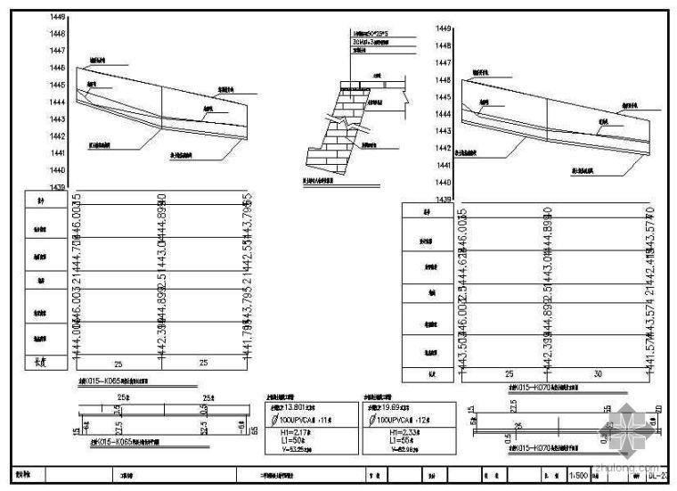 兴义市某农村道路设计图纸