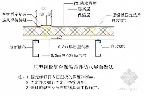压型钢板复合保温柔性防水屋面做法