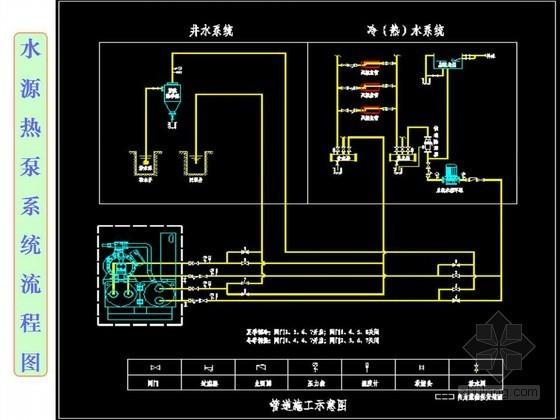 水源热泵系统设计基础知识及节能量计算