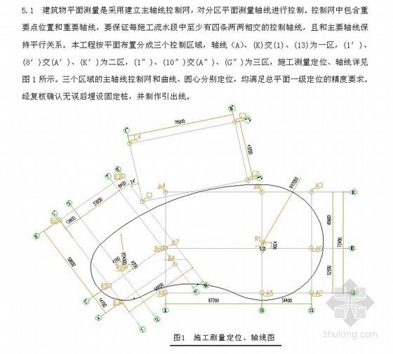 大型复杂工程空间曲线(面)定位放线的施工测量方法