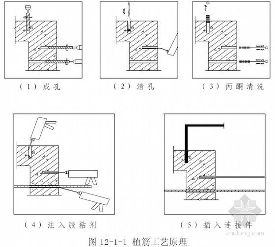 [北京]办公楼加固改造施工组织设计(植筋、碳纤维)