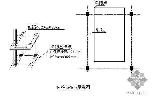 福建某客运站定位、测量放线施工方案(全站仪 激光电子经纬仪 精密水准仪)