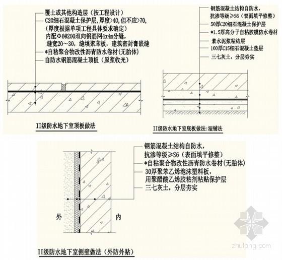 建筑工程防渗漏施工工艺标准化做法指引手册(附防水节点图)