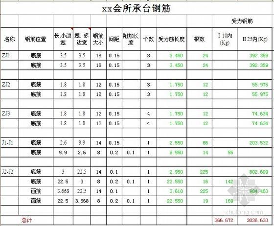 会所土建工程量计算表及实例(钢筋、混凝土)