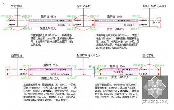 盾构区间节点设置
