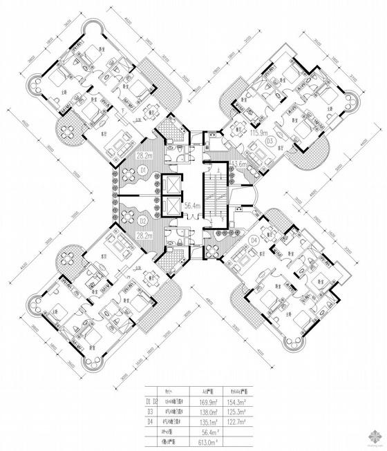 塔式高层一梯四户户型图(170/138/135/170)