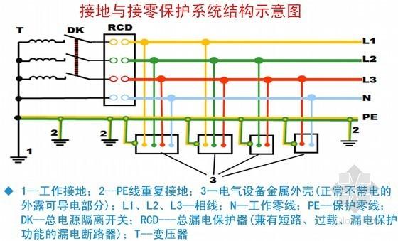 建筑工程施工现场临时用电安全培训讲义(79页)