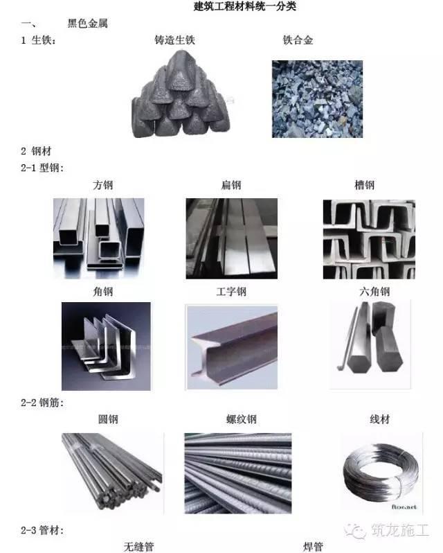 """常用建筑工程材料详细分类及高清图片,学完就能变身""""百科全书"""""""