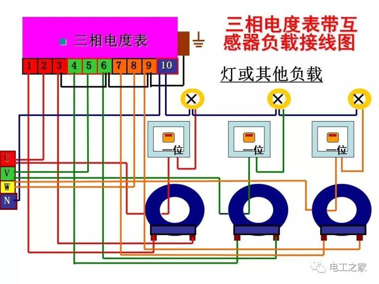全彩图深度详解照明电路和家用线路_65