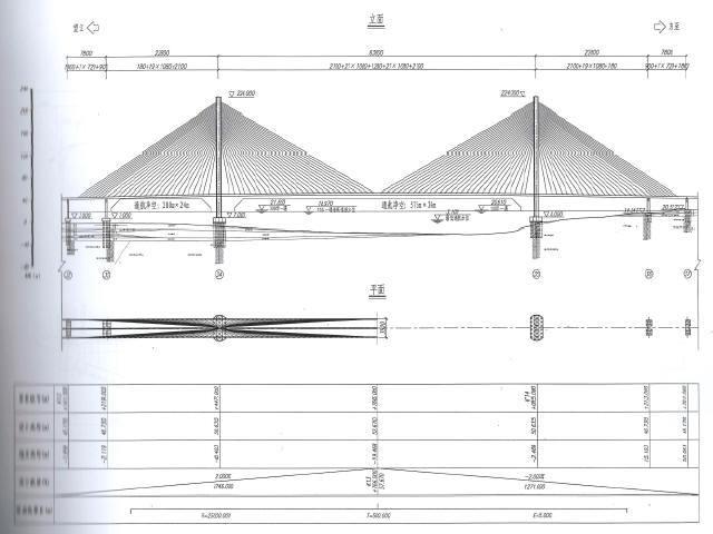 [安徽]PK型分离双箱组合梁斜拉桥长江公路大桥钢梁设计图181张