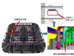 BIM应用技术功能和优势