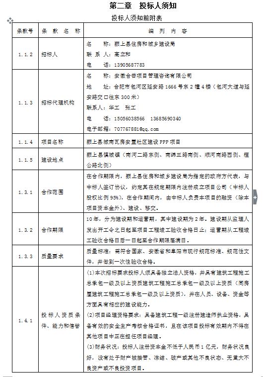 [安徽]颍上县城南瓦房安置社区建设PPP项目招标文件(共63页)_1