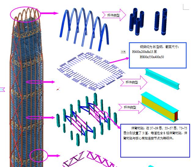 超高层建筑钢结构制作方案(共52页)
