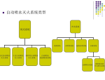 消防控制室的操作与管理_消防联动控制系统