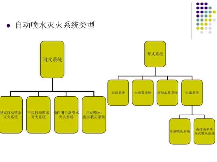 消防控制室的操作与管理_消防联动控制系统_1