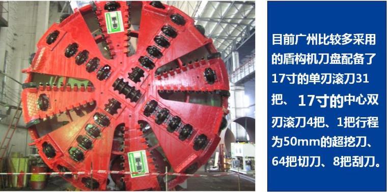 隧道施工第十二章掘进机与盾构施工技术PPT_3