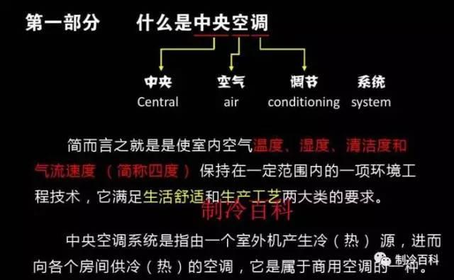 中央空调新人培训资料