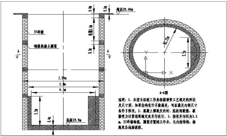 工作井、接收井支护设计图