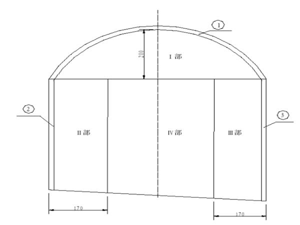 秦岭终南山特长公路隧道施工组织设计(共151页)