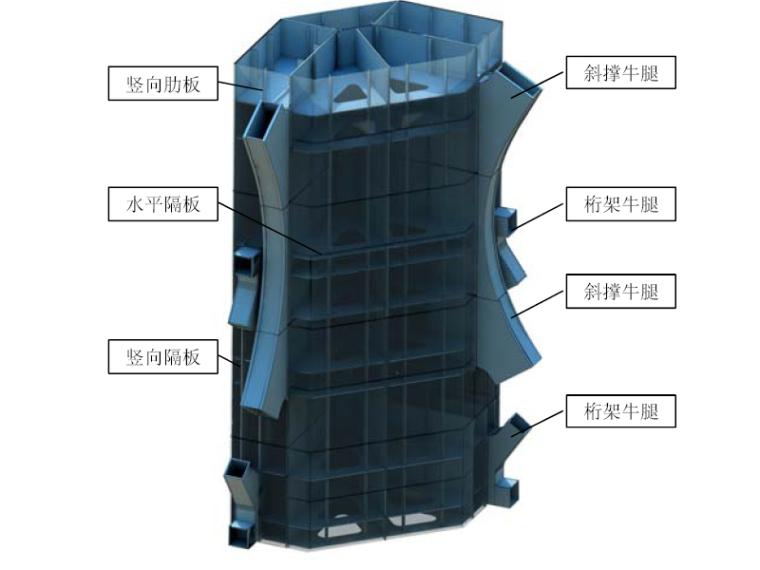 117 塔楼地上巨型柱钢结构专项施工方案