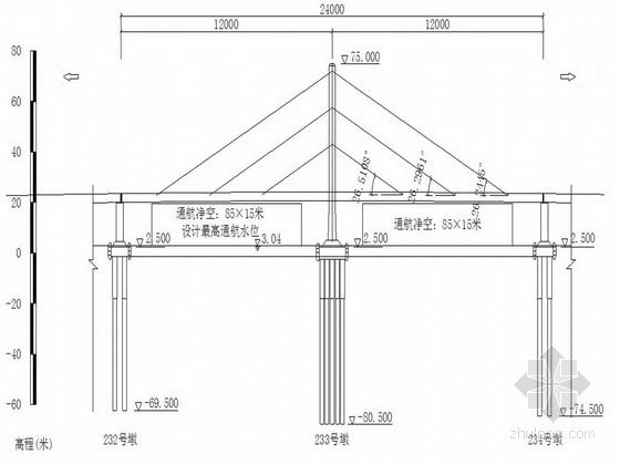 独塔双索面斜拉航道桥钢箱梁安装支架施工技术方案