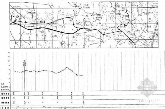 [浙江]二车道二级公路工程施工图200页(道路涵洞景观)