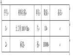 东平湖临时围堰施工方案Word版(共15页)