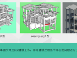 【陕西建工】包头碧桂园项目策划(共156页)