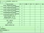 学校维修工程预算书