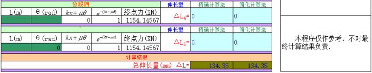 预应力钢绞线张拉伸长量计算_2