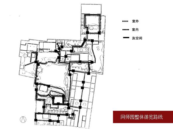 [学生总结]古典园林分析之网师园景观分析-网师园游览路线