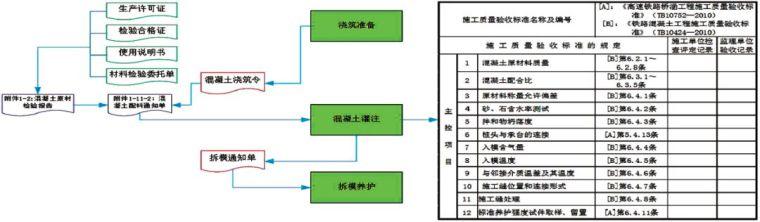 BIM构件质量验收管理_7