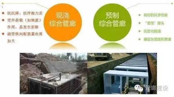 说说啥样的地下综合管廊最抗震_6
