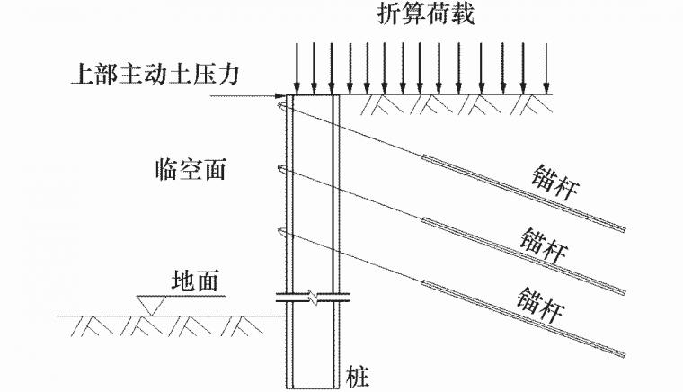 路提高边坡桩锚与悬臂式挡墙联合支护特性分析与监测!_2