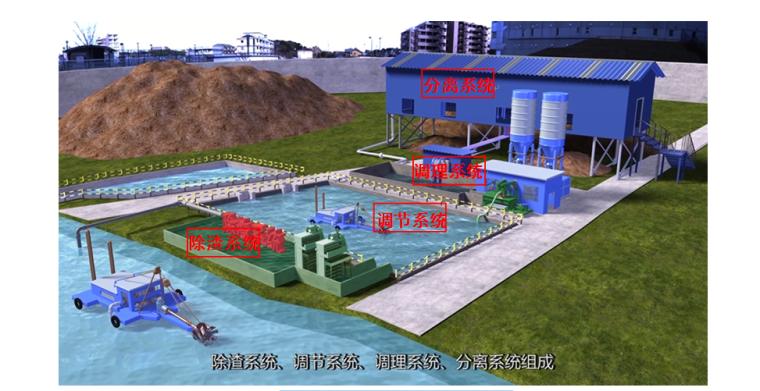 淤泥疏浚干化施工技术研究