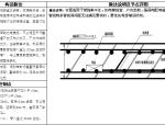 知名房地产公司机电做法标准(图集)