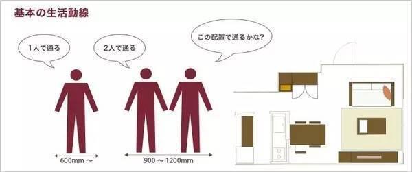室内设计空间尺度图解